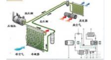 空调节能系统首选