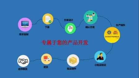 北京电子产品设计