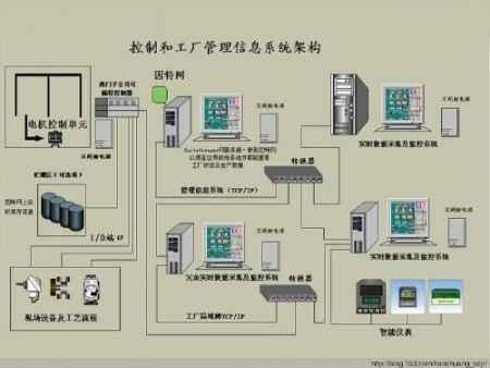 猴车自动控制系统供应商