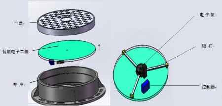 珠海井盖智能锁安装多少钱